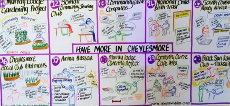 cheylesmore visual minutes