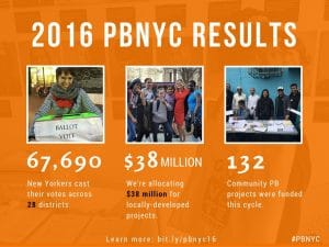 PBNYC highlights