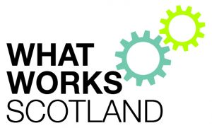 What Works Scotland logo