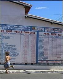 Brazil graffiti wall imgae